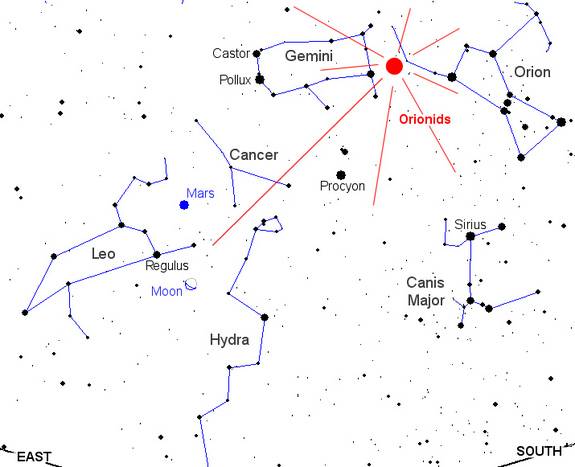 This NASA sky map shows morning sky on Saturday, Oct. 22nd at 5:30 a.m. local time, viewed facing southeast, the location of the Orionid meteor shower created by leftovers from Halley's Comet.