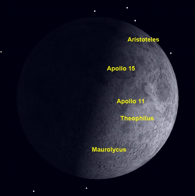 diagram of the apollo moon landings s surface - photo #35