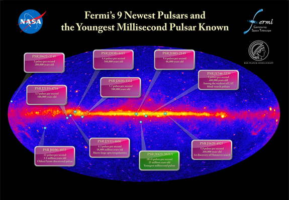 This plot shows the positions of nine new pulsars (magenta) discovered by Fermi and of an unusual millisecond pulsar (green) - the youngest such object known - found by the Fermi Gamma-Ray Space Telescope. With this new batch of discoveries, Fermi has detected more than 100 pulsars in gamma rays.