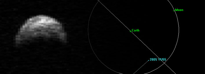 Asteroid 2005 YU55 and Trajectory Diagram