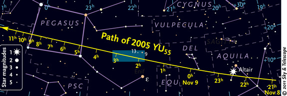 This sky chart shows the motion of asteroid 2005 YU55 as it zooms by Earth on the evening of Nov. 8, 2011.