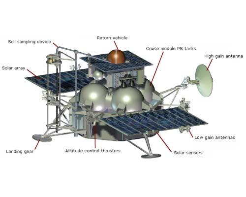 Phobos-Grunt Diagram