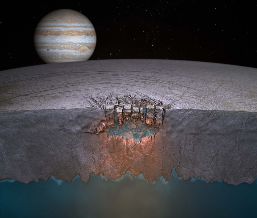 Europa's Buried Lakes