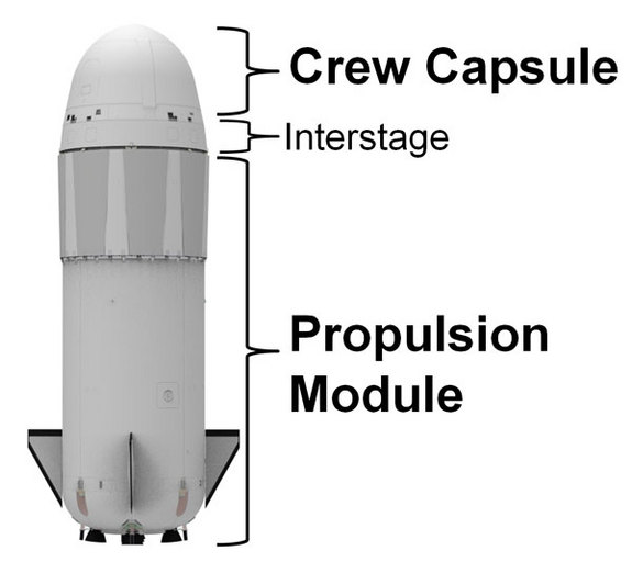 An early prototype vision for Blue Origin's New Shepard vehicle for suborbital spaceflight.