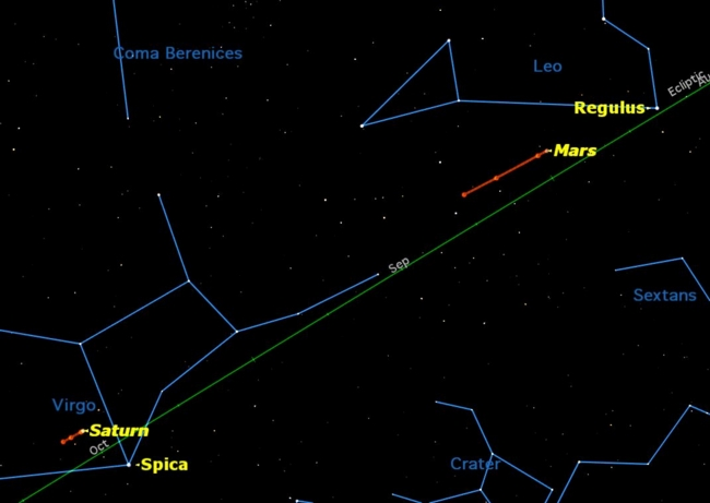 December 2011 Skywatching Events