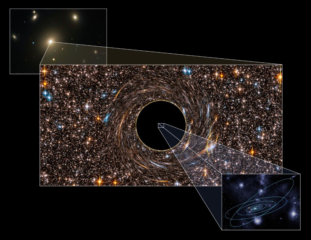 The Biggest Black Holes