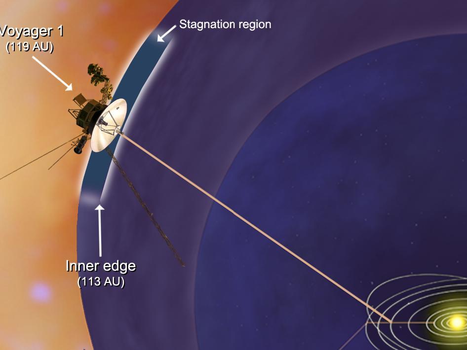 Voyager Leaving Solar System