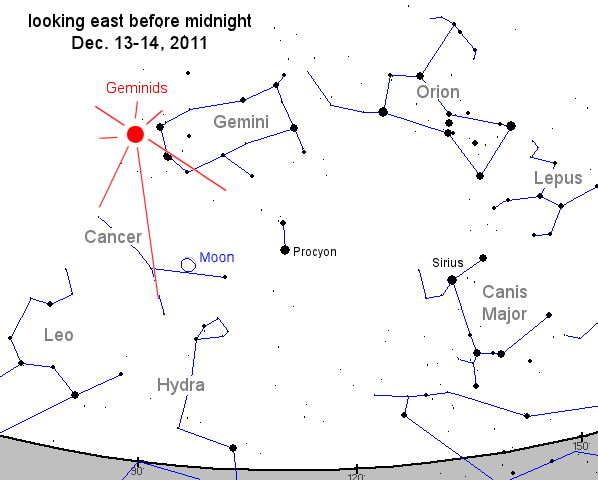 Geminids 2011 Sky Map