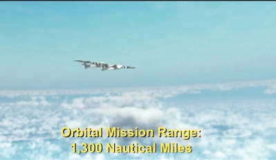 Stratolaunch Systems Flying in the Sky