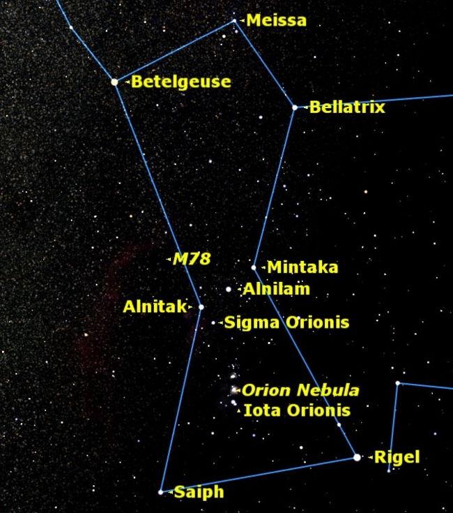 Orion, Brightest Winter Constellation