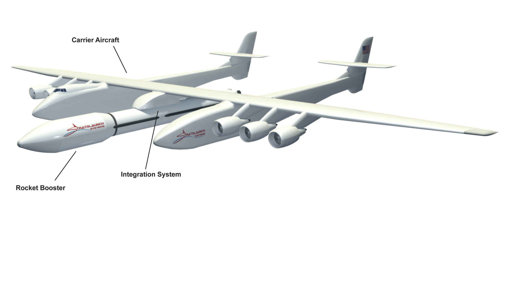 Stratolaunch Carrier Aircraft Revealed