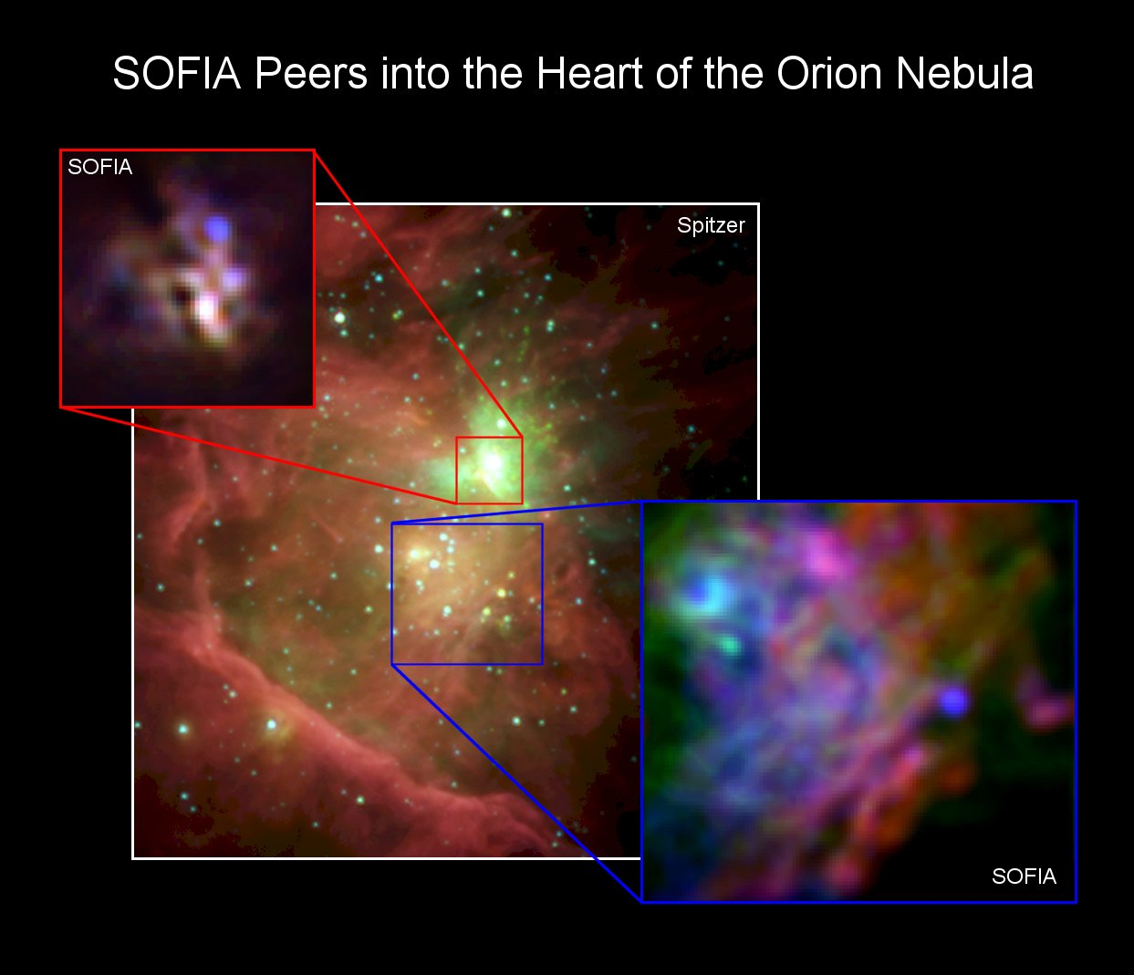 SOFIA Image of Orion Nebula