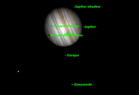 The shadows of Ganymede and Europa will follow each other across the face of Jupiter. The best views will be in western North America.
