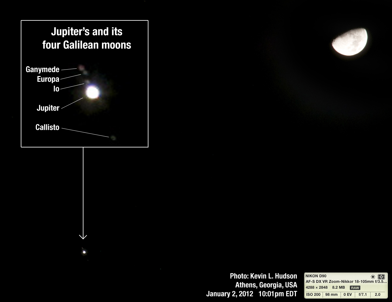 Jupiter and Four Galilean Moons with Our Moon