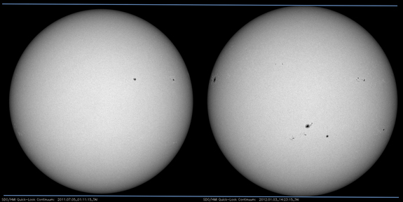 This image shows a comparison of HMI Quick-Look continuum images from January 2012 (right) and July 2011 as seen by NASA's Solar Dynamics Observatory. The two horizontal lines show how high the sun appears today. When those lines are extended to the left, the July image is a little over 3 percent smaller.