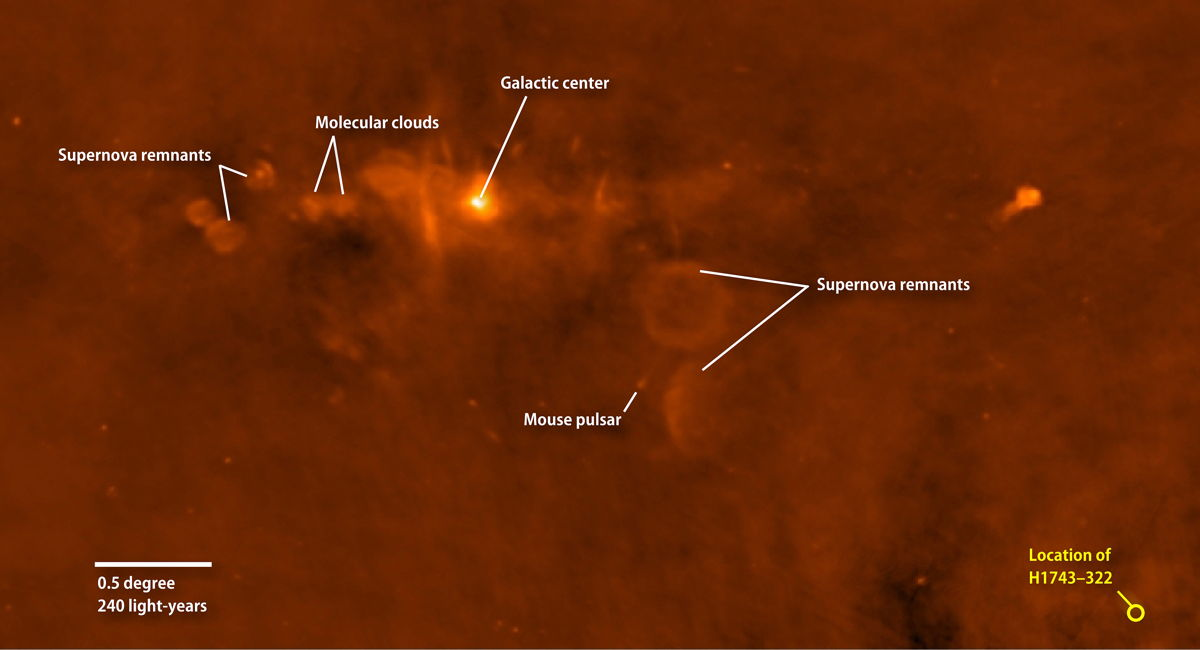 Position of Black Hole System H1743-322
