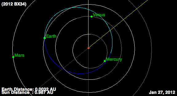 Bus-Size Asteroid Buzzes Earth in Close Flyby