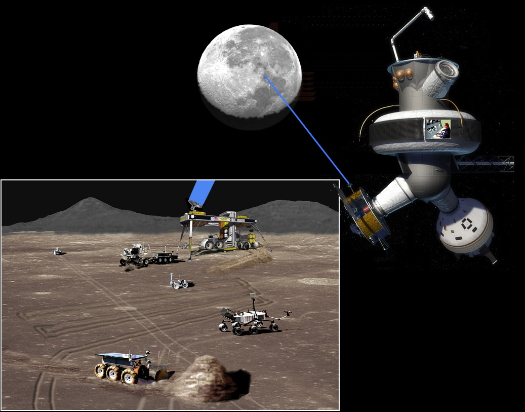 Operating Robots on Moon's Surface from Lunar Orbit