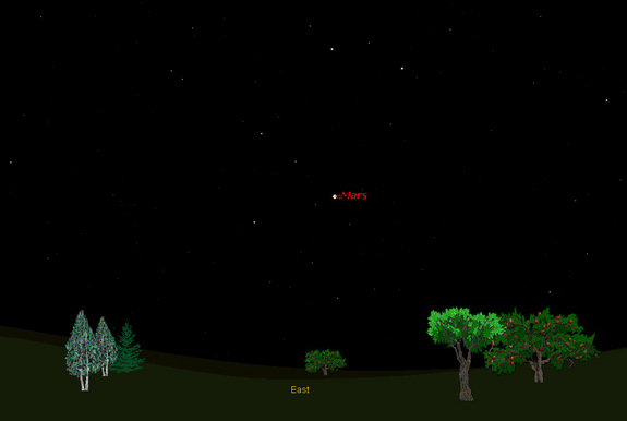 This sky map shows the position of Mars is inthe eastern sky at 8 p.m. local time on Feb. 25, 2012 to skywatchers in mid-northern latitudes.