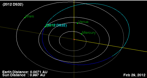 Leap Day Asteroid Will Zoom By Earth