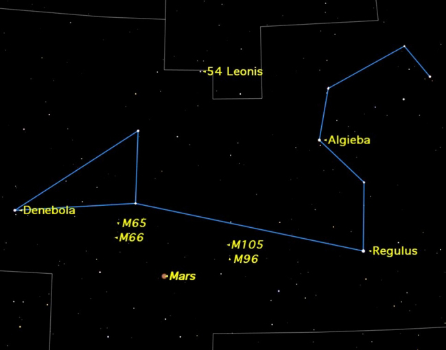 Best Time to See Mars in Night Sky Is Now