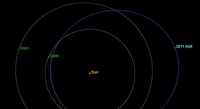 asteroid hitting the sun - photo #22