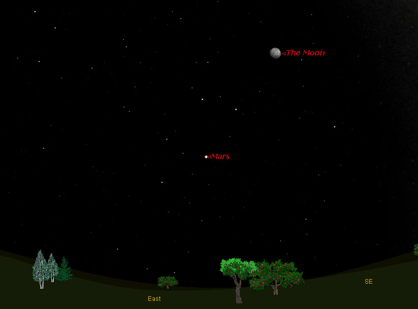 Mars Has Close Encounter With Earth Tonight
