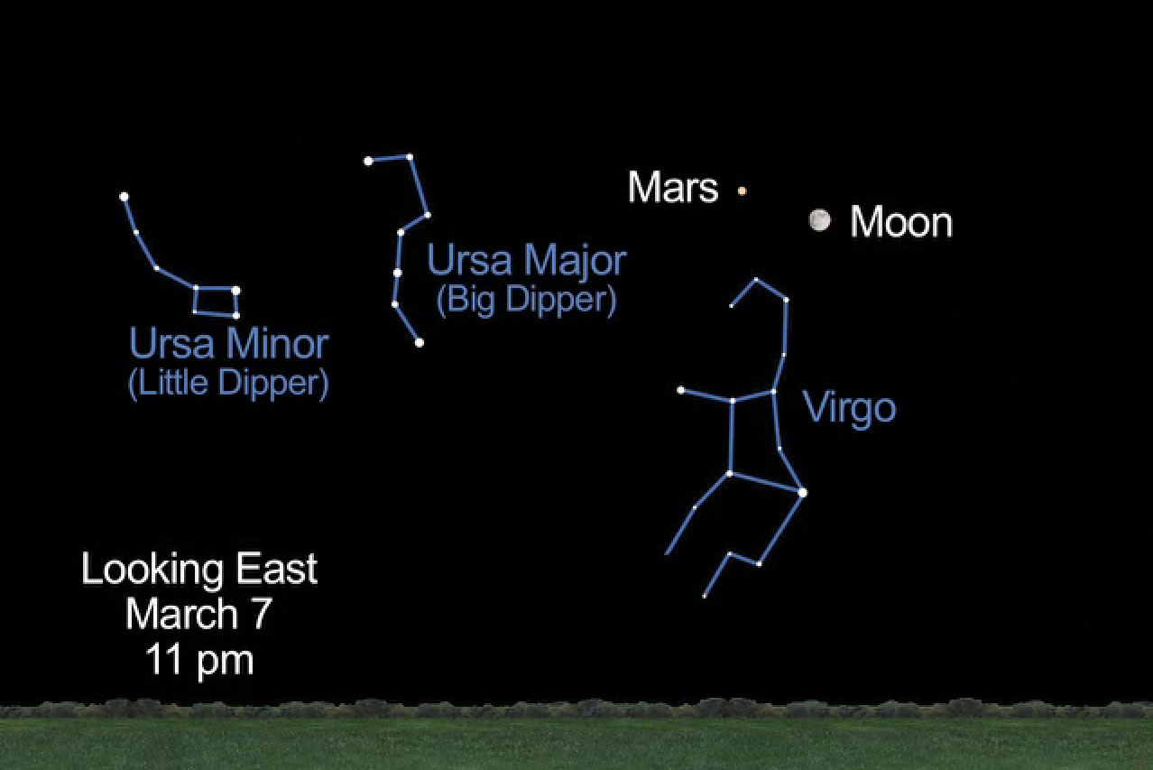 Moon & Mars Team Up in Celestial Show Tonight