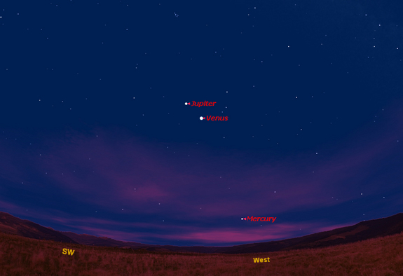 This sky map shows the locations of planets Jupiter, Venus and Mercury in the evening sky just after sunset on March 8, 2012 to observers at mid-northern latitudes.