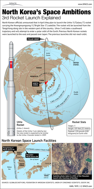 "North Korea has launched several rockets and missiles as part of budding space program. <a href=""http://www.space.com/15006-north-korea-unha-3-rocket-launch-infographic.html"">Here's how North Korea's Unha-3 rocket works</a>."