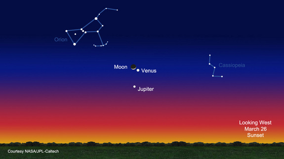 This NASA sky map shows the positions of Venus, Jupiter and the moon on March 26, 2012 during a potentially spectacular conjunction of the three objects.