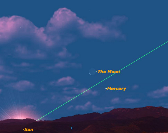 Seen on the same morning from Tokyo, Japan, 5000 miles (8000 km.) due north of Melbourne, Mercury is much less favorably placed, almost directly below the moon, which is also lower in the sky. The view will be similar from most other locations in the northern hemisphere.