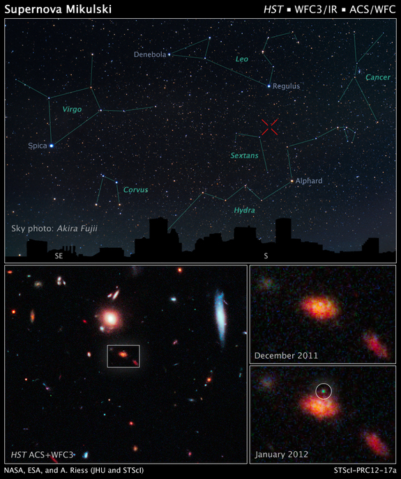This panel of images reveals a newly discovered exploding star, which has been dubbed Supernova Mikulski, in the faraway galaxy in which it resides. One of the panels also shows its location in the night sky over Baltimore, Md.