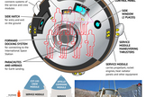 """Boeing is developing the CST-100 capsule for use ferrying astronauts to Earth orbit and to the International Space Station. <a href=""""http://www.space.com/15363-boeing-space-capsule-cst-100-infographic.html"""">See how Boeing's CST-100 spacecraft works in this Space.com infographic</a>."""