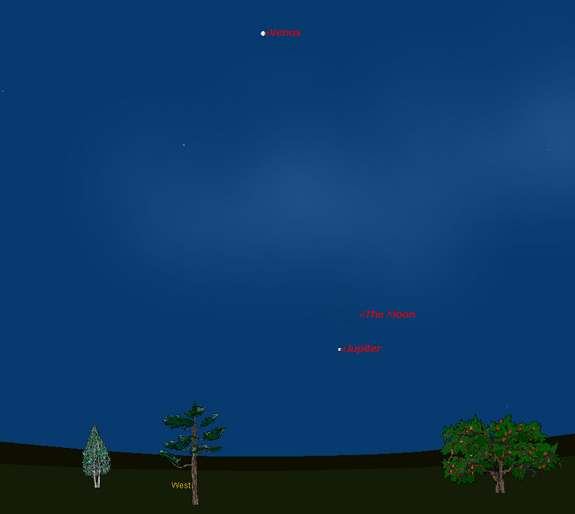 This sky map shows the location of planet Jupiter, the thin crescent moon and brilliant Venus, about 30 minutes after sunset on Sunday, April 22, 2012 as viewed from mid-northern latitides with clear weather.