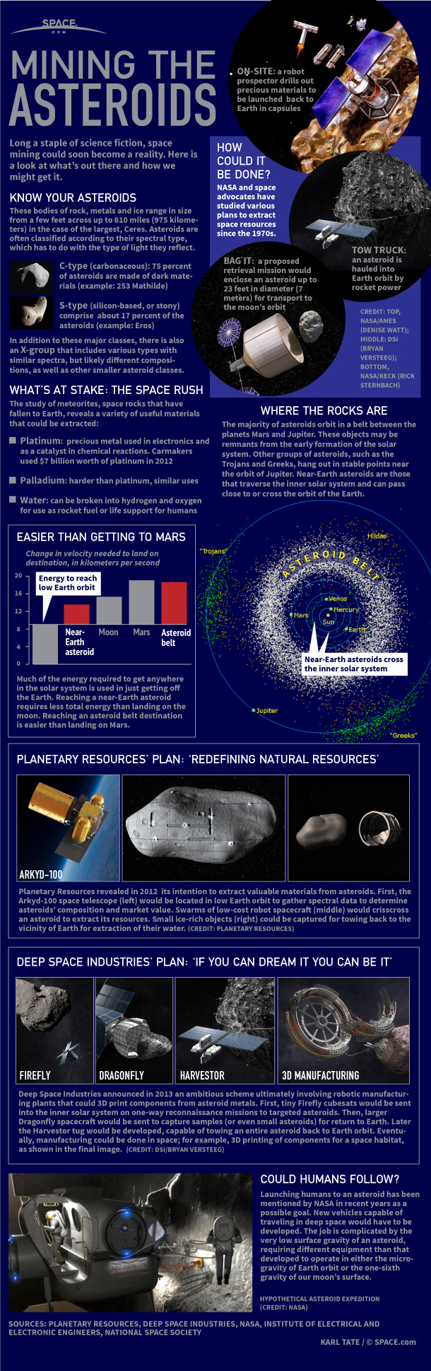 How Asteroid Mining Could Work (Infographic)