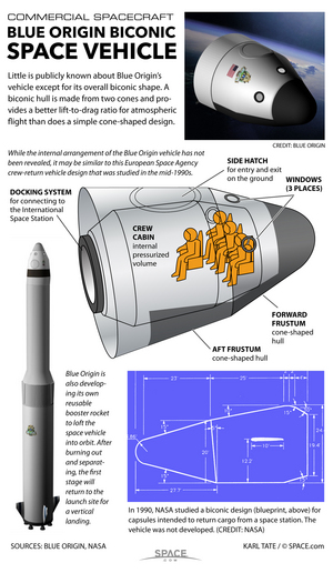 Blue Origin has revealed little about its mysterious biconic space vehicle design.