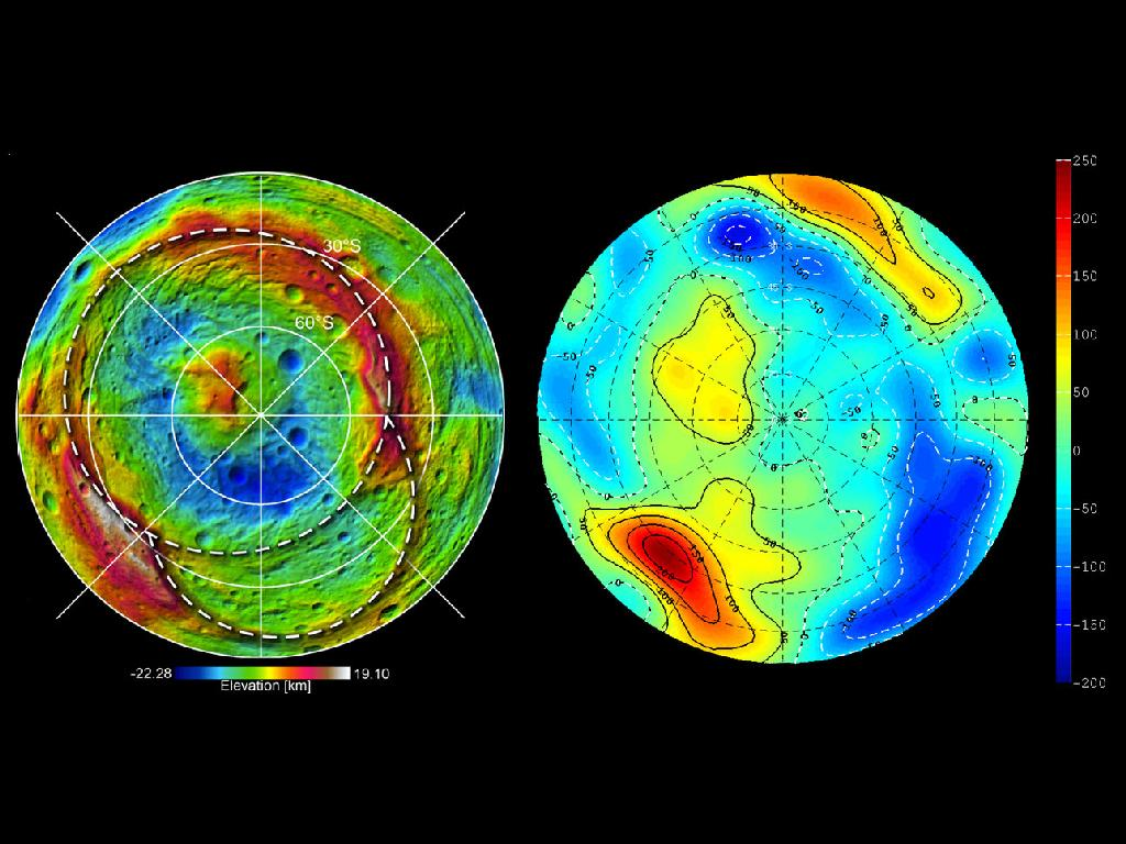 Shape and Gravity of Vesta's South Pole