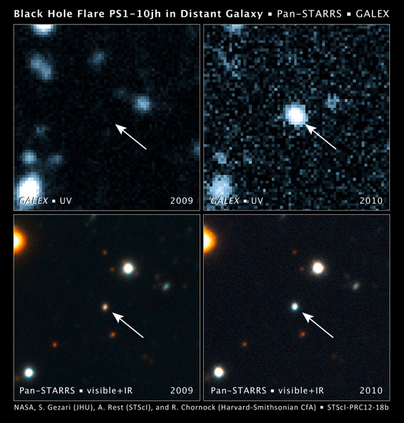 These images from NASA's Galaxy Evolution Explorer GALEX) and the Pan-STARRS1 telescope show a galaxy that brightens suddenly, caused by a flare from its nucleus. The flare is a signature of the galaxy's central black hole shredding a star that wandered too close. Top Left: Taken in 2009, shows the galaxy before the flare t. Top Right: The galaxy has become 350 times brighter in UV light in June 2010. Bottom right image from Pan-STARRS1 in June-August 2010 shows the flare from the galaxy nucleus.