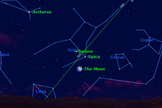 By the following night, Friday May 4, the moon will have moved to the other side of Saturn and Spica.
