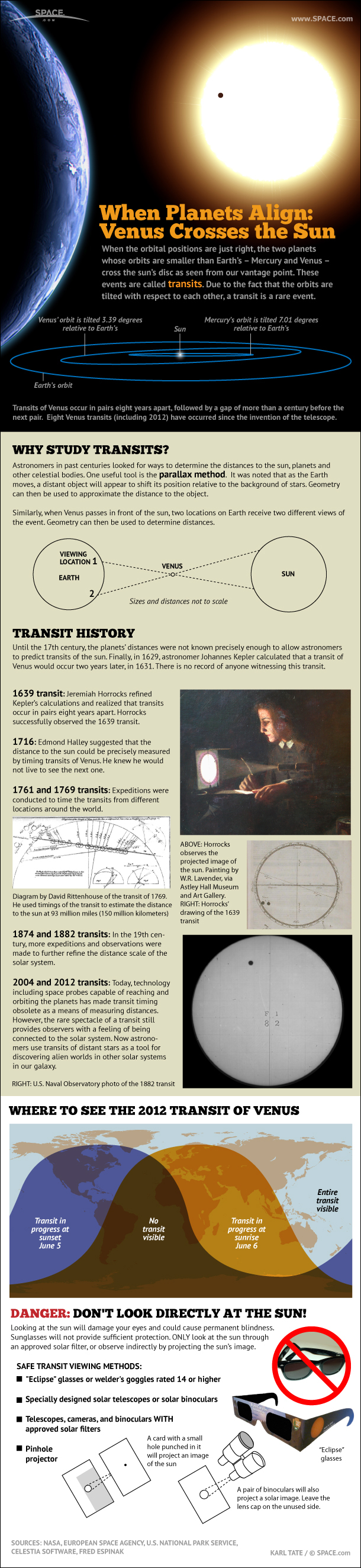 Venus Transit of the Sun: A 2012 Observer's Guide (Infographic)