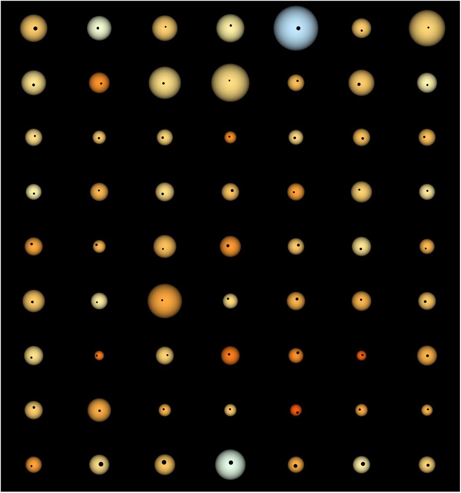 Hot Jupiter Candidates