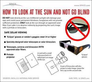You should never look directly at the sun, but there are ways to safely observe an eclipse. <a href=&quot;http://www.space.com/15614-sun-observing-safety-tips-infographic.html&quot;>See how to safely observe a solar eclipse with this Space.com infographic</a>.