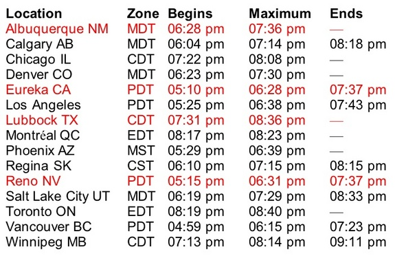 This chart notes the cities and times to view the annular solar eclipse of May, 20-21, 2012.