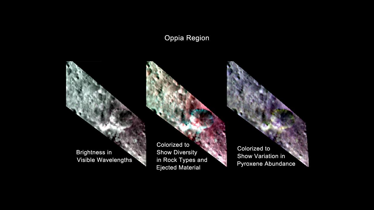 Oppia Region, Three Ways