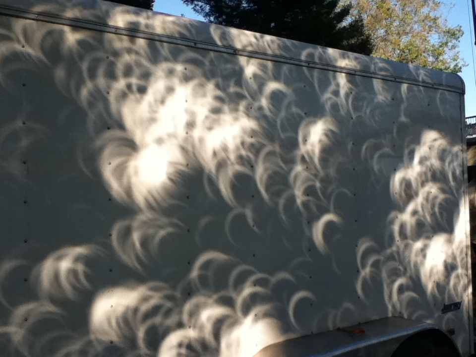 Eclipse Projections
