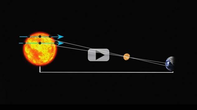 Past Venus Transits Revealed Solar System's Size | Video Part 2