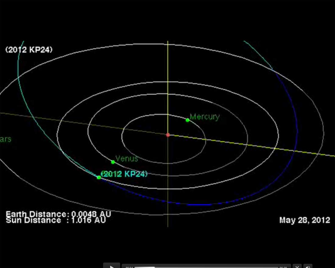 Asteroid 2012 KP 24 Earth Flyby on May 28, 2012