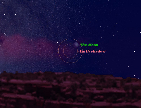 Sky map for the June 4, 2012, partial lunar eclipse.