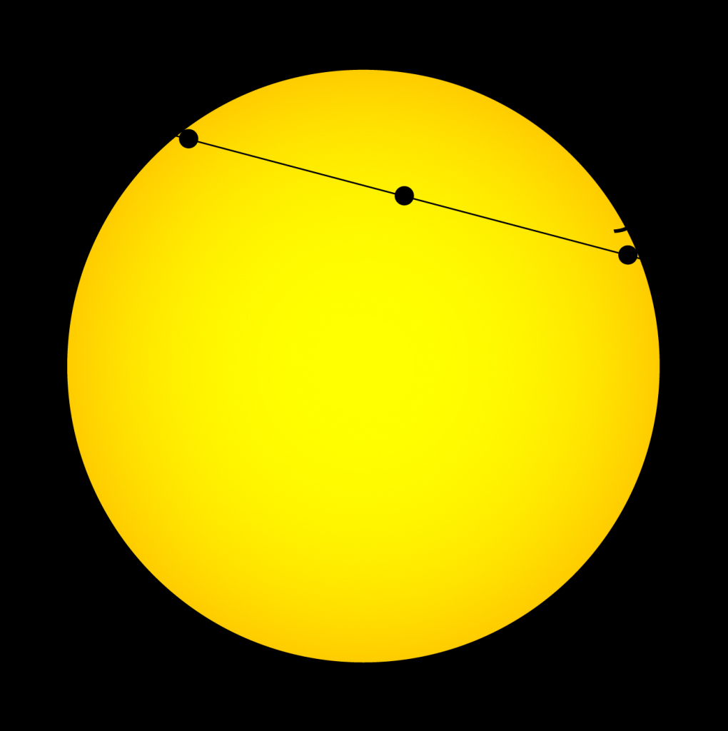 Transit of Venus 2012 Phases Diagram